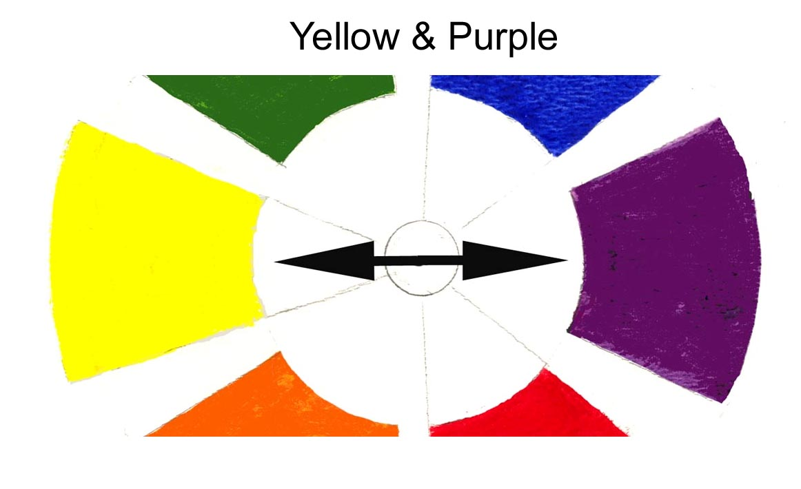 Complementary colors are dancing partners color theory - What colors compliment purple ...