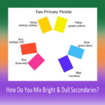How to Mix Bright and Dull Secondary Colors