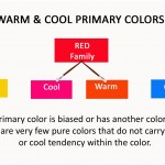 How Do Artists Know if a Color is Warm or Cool? Important Color Theory Tip