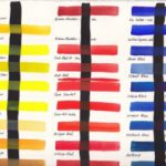 Five Ways to Sabotage Your Color Mixing   Color Theory Made Easy