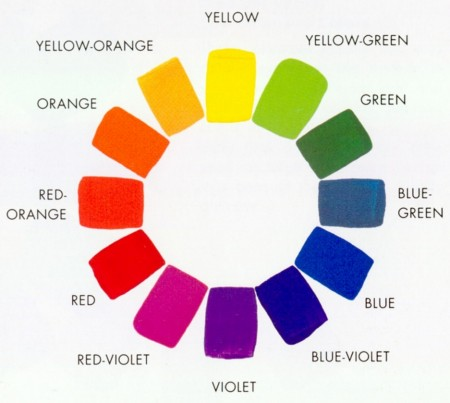 The Color Between A Primary And Secondary Is Mixture Of They Are Referred To As Intermediary Colors