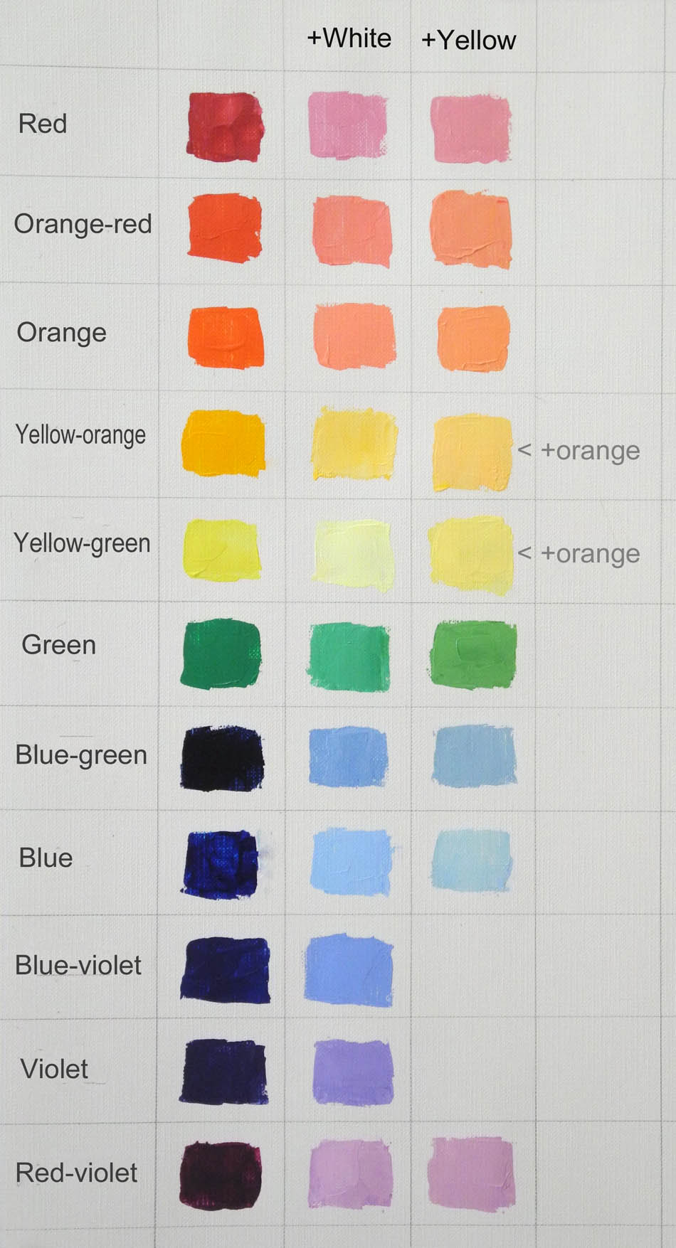 What is the secret to mixing with white celebrating color mixing with white nvjuhfo Choice Image
