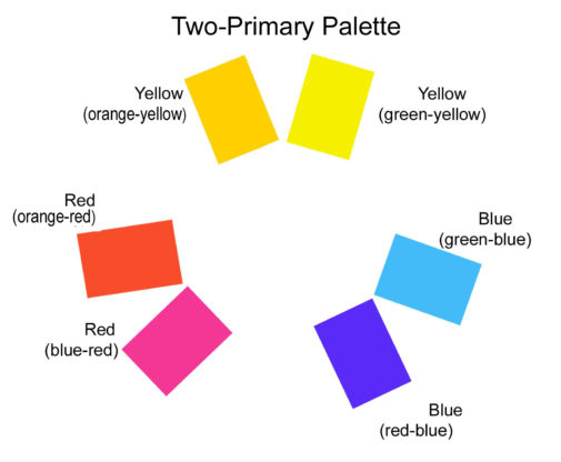two primary palette