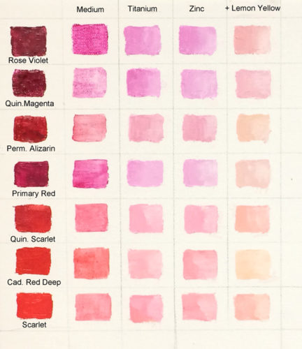 As You Can See Not All Reds Are Created Equal What Going To Use Mix Pink How Will Expand Upon This Chart