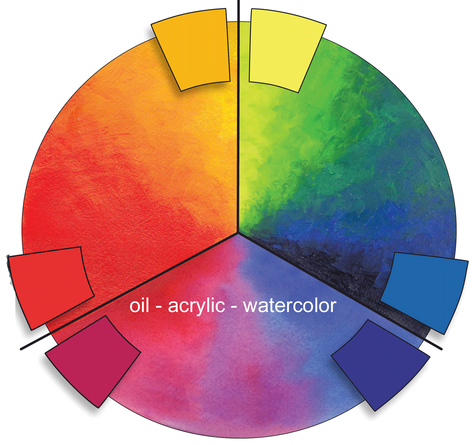Book-Color-Wheel-media